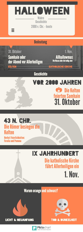 Halloween_ESL_DE (1)
